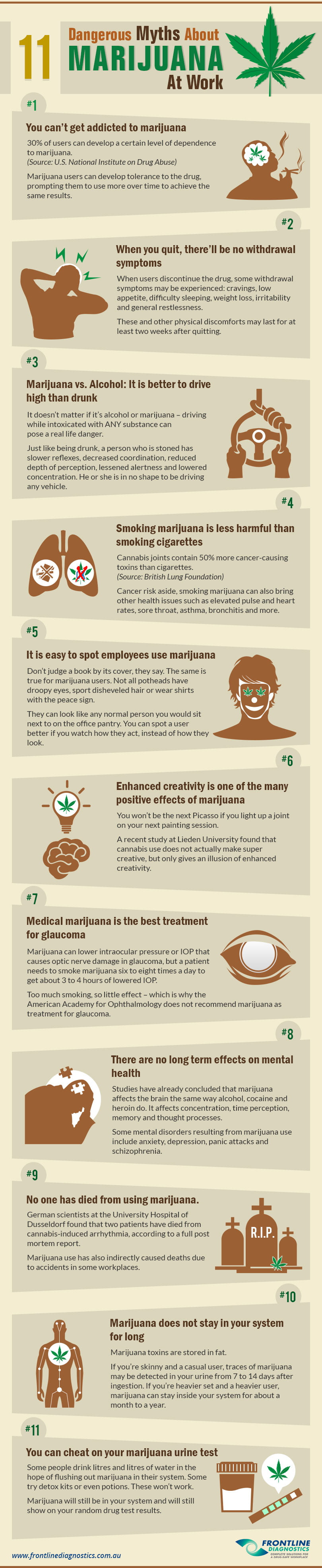 is marijuana less harmful than other drugs Recreational pot is less dangerous than both alcohol and marijuana may be less harmful than alcohol marijuana, along with drugs like heroin and lsd.